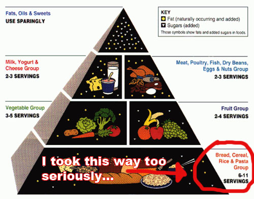 Fuck The Food Pyramid