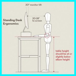 Who The Hell Uses A Standing Desk?